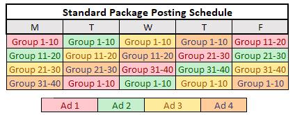 standard package posting schedule